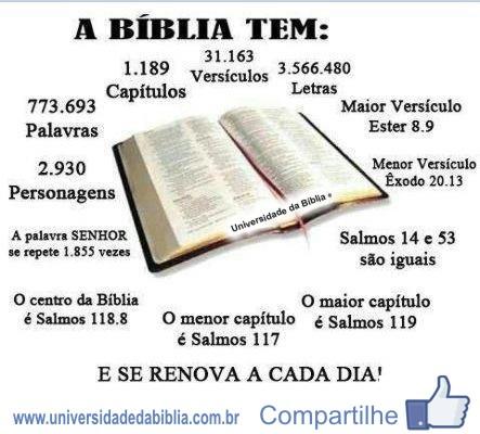 A Bíblia tem….